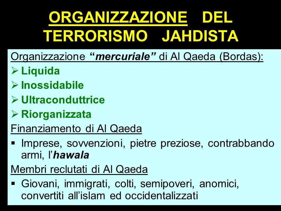 ORGANIZZAZIONE DEL TERRORISMO JAHDISTA Organizzazione mercuriale di Al Qaeda (Bordas): Liquida Inossidabile Ultraconduttrice Riorganizzata Finanziamen