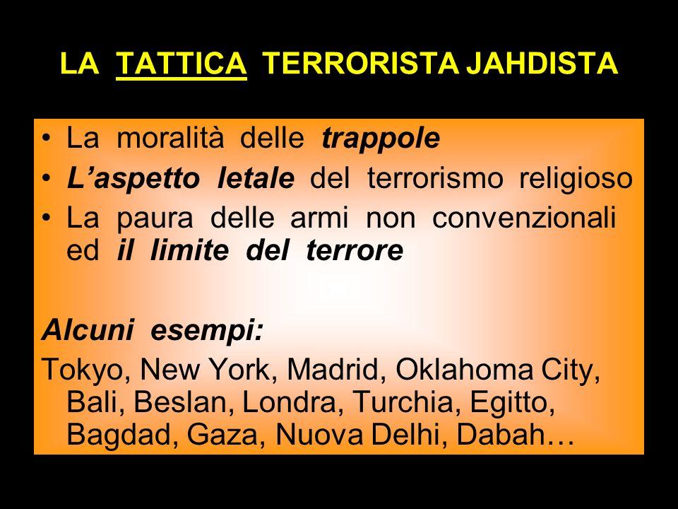 LA TATTICA TERRORISTA JAHDISTA La moralità delle trappole Laspetto letale del terrorismo religioso La paura delle armi non convenzionali ed il limite