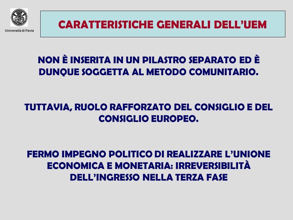 Università di Pavia LE TRE FASI DELLUEM I – LIBERALIZZAZIONE DEI MOVIMENTI DI CAPITALI II – COOPERAZIONE TRA BANCHE CENTRALI NAZIONALI E COORDINAMENTO DELLE POLITICHE MONETARIE IN SENO ALLISTITUTO MONETARIO EUROPEO III – INGRESSO CONDIZIONATO AL RISPETTO DI CRITERI ECONOMICI E GIURIDICI.