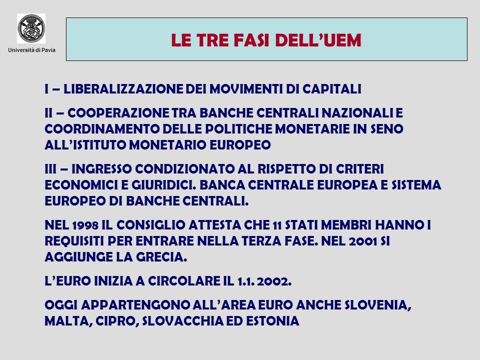 Università di Pavia GLI STATI CON DEROGA - REGNO UNITO: LA SUA POSIZIONE È REGOLATA DAL PROTOCOLLO N.