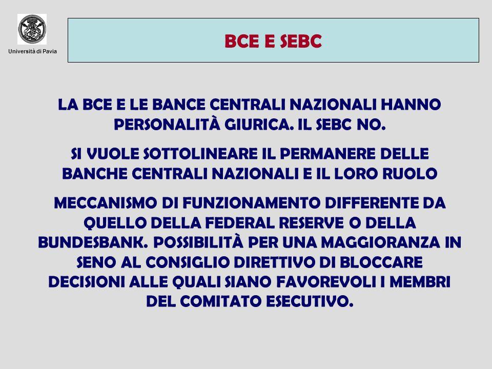 Università di Pavia GLI ATTI DELLA BCE E I TRATTATI INTERNAZIONALI LA BCE PUÒ ADOTTARE REGOLAMENTI, DECISIONI, RACCOMANDAZIONI E PARERI.