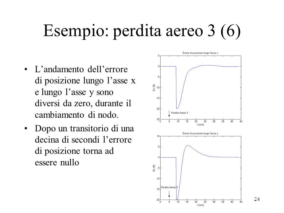 24 Esempio: perdita aereo 3 (6) Landamento dellerrore di posizione lungo lasse x e lungo lasse y sono diversi da zero, durante il cambiamento di nodo.