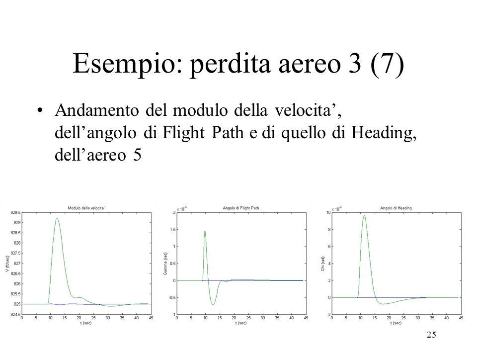 25 Esempio: perdita aereo 3 (7) Andamento del modulo della velocita, dellangolo di Flight Path e di quello di Heading, dellaereo 5