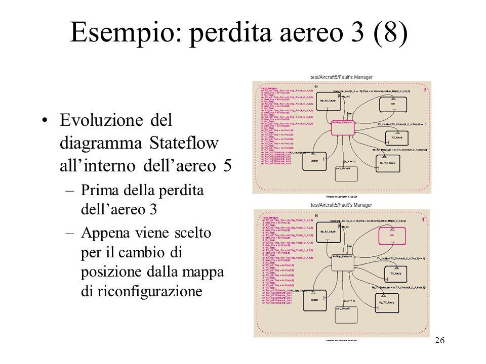 26 Esempio: perdita aereo 3 (8) Evoluzione del diagramma Stateflow allinterno dellaereo 5 –Prima della perdita dellaereo 3 –Appena viene scelto per il cambio di posizione dalla mappa di riconfigurazione