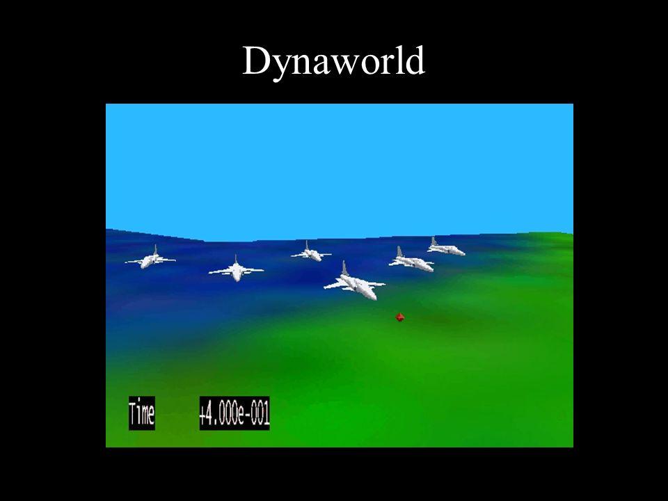 28 Dynaworld