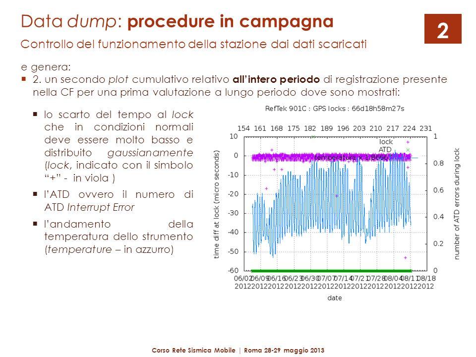 Data dump: procedure in campagna Controllo del funzionamento della stazione dai dati scaricati 3.