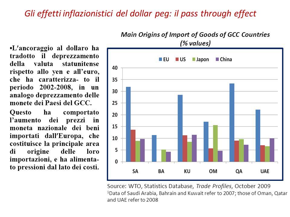 Gli effetti inflazionistici del dollar peg: il pass through effect L ancoraggio al dollaro ha tradotto il deprezzamento della valuta statunitense risp