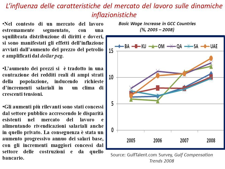 Linfluenza delle caratteristiche del mercato del lavoro sulle dinamiche inflazionistiche Nel contesto di un mercato del lavoro estremamente segmentato