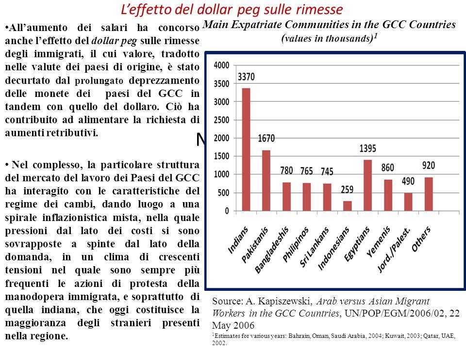 Leffetto del dollar peg sulle rimesse Allaumento dei salari ha concorso anche leffetto del dollar peg sulle rimesse degli immigrati, il cui valore, tr