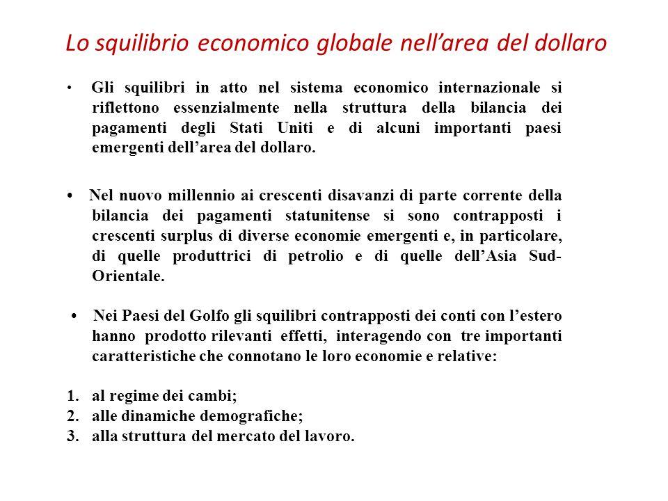Lo squilibrio economico globale nellarea del dollaro Gli squilibri in atto nel sistema economico internazionale si riflettono essenzialmente nella str