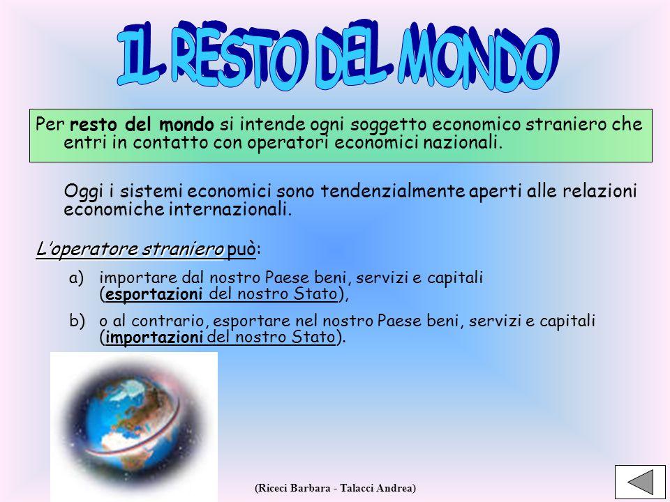 (Riceci Barbara - Talacci Andrea) Per resto del mondo si intende ogni soggetto economico straniero che entri in contatto con operatori economici nazionali.