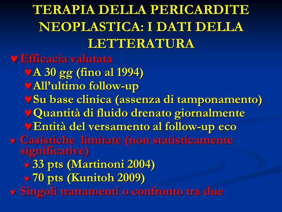 TERAPIA DELLA PERICARDITE NEOPLASTICA: I DATI DELLA LETTERATURA Efficacia valutata Efficacia valutata A 30 gg (fino al 1994) A 30 gg (fino al 1994) Al