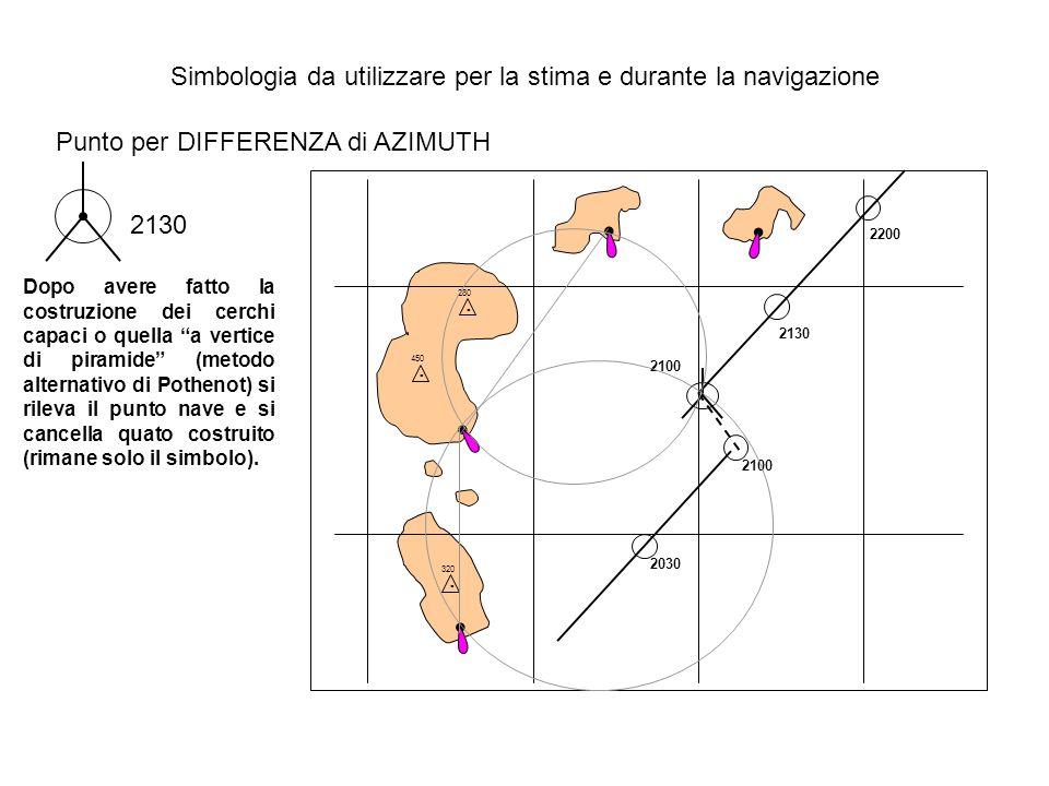 Simbologia da utilizzare per la stima e durante la navigazione Punto per DIFFERENZA di AZIMUTH 2130. 320. 450. 280 Dopo avere fatto la costruzione dei