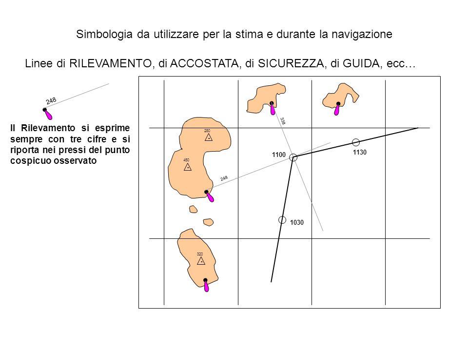 Simbologia da utilizzare per la stima e durante la navigazione Linee di RILEVAMENTO, di ACCOSTATA, di SICUREZZA, di GUIDA, ecc…. 320. 450. 280 Il Rile