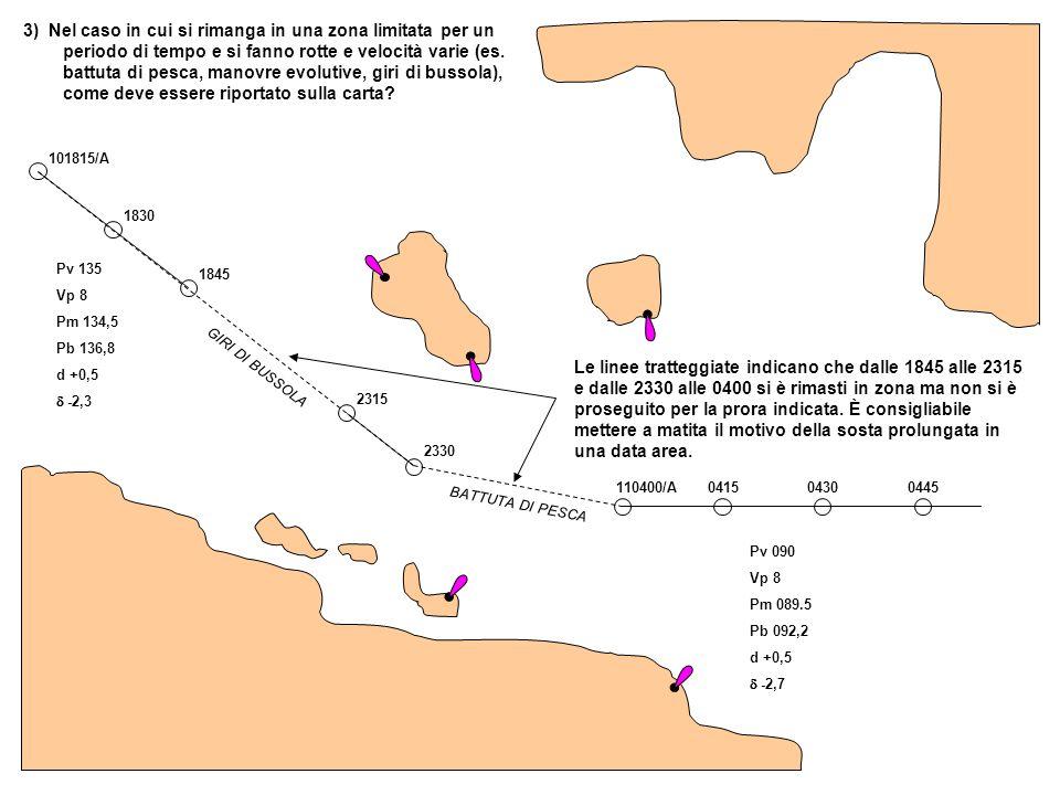 3) Nel caso in cui si rimanga in una zona limitata per un periodo di tempo e si fanno rotte e velocità varie (es. battuta di pesca, manovre evolutive,