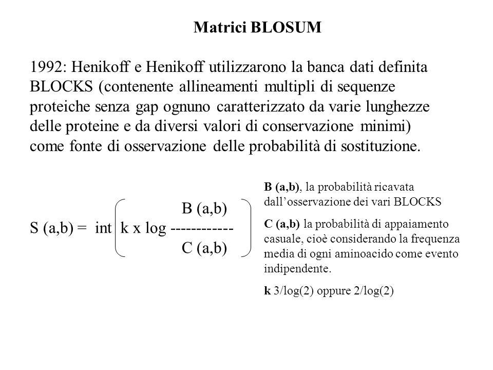 Matrici BLOSUM 1992: Henikoff e Henikoff utilizzarono la banca dati definita BLOCKS (contenente allineamenti multipli di sequenze proteiche senza gap