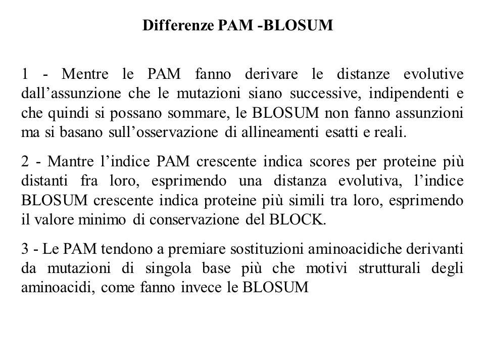 Differenze PAM -BLOSUM 1 - Mentre le PAM fanno derivare le distanze evolutive dallassunzione che le mutazioni siano successive, indipendenti e che qui