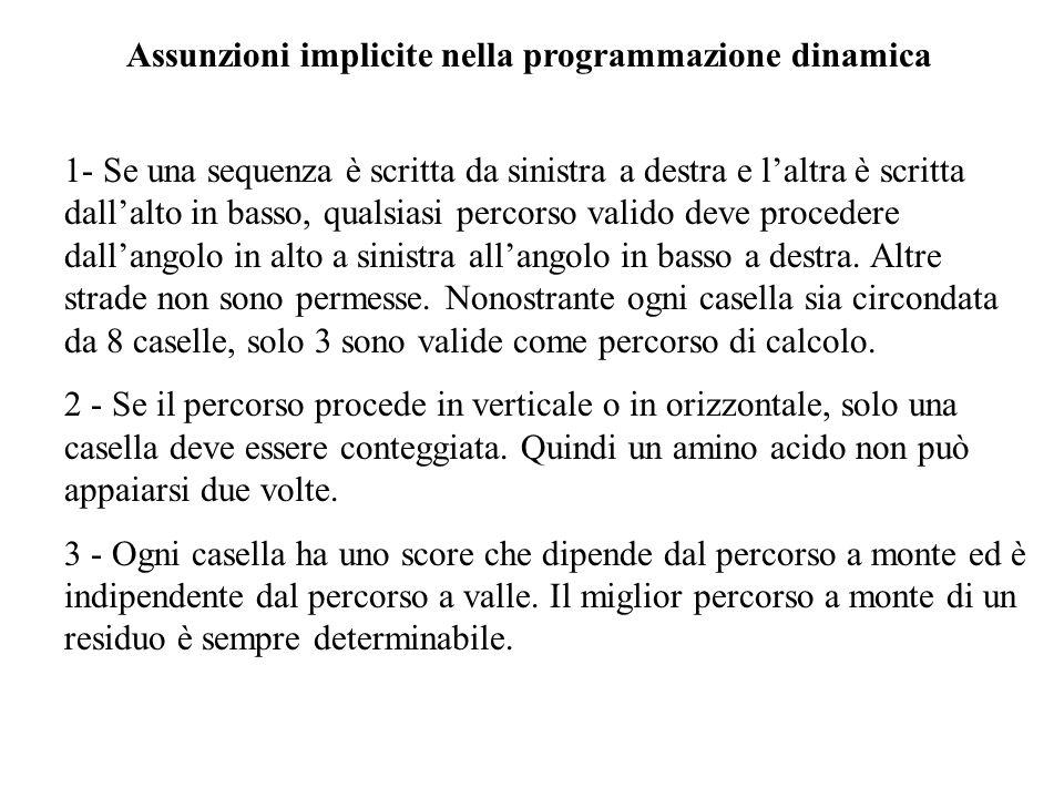 Assunzioni implicite nella programmazione dinamica 1- Se una sequenza è scritta da sinistra a destra e laltra è scritta dallalto in basso, qualsiasi p