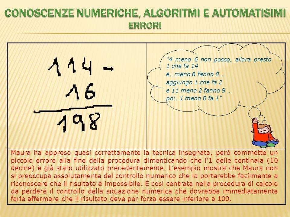 4 meno 6 non posso, allora presto 1 che fa 14 e…meno 6 fanno 8 … aggiungo 1 che fa 2 e 11 meno 2 fanno 9 … poi…1 meno 0 fa 1 Maura ha appreso quasi co