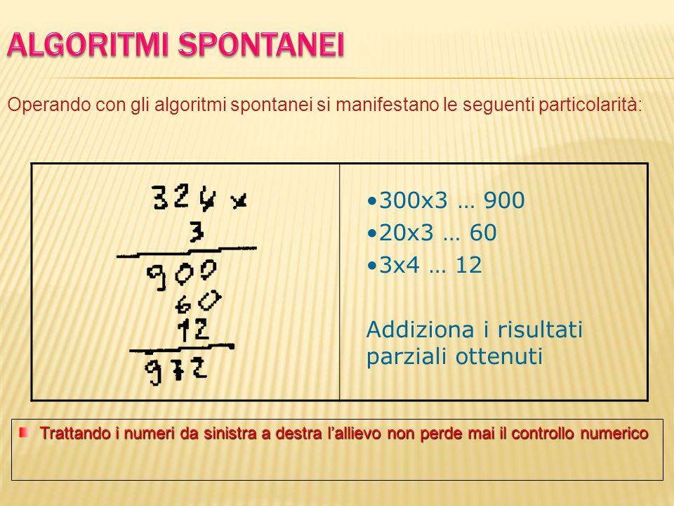 Operando con gli algoritmi spontanei si manifestano le seguenti particolarità: Trattando i numeri da sinistra a destra lallievo non perde mai il contr