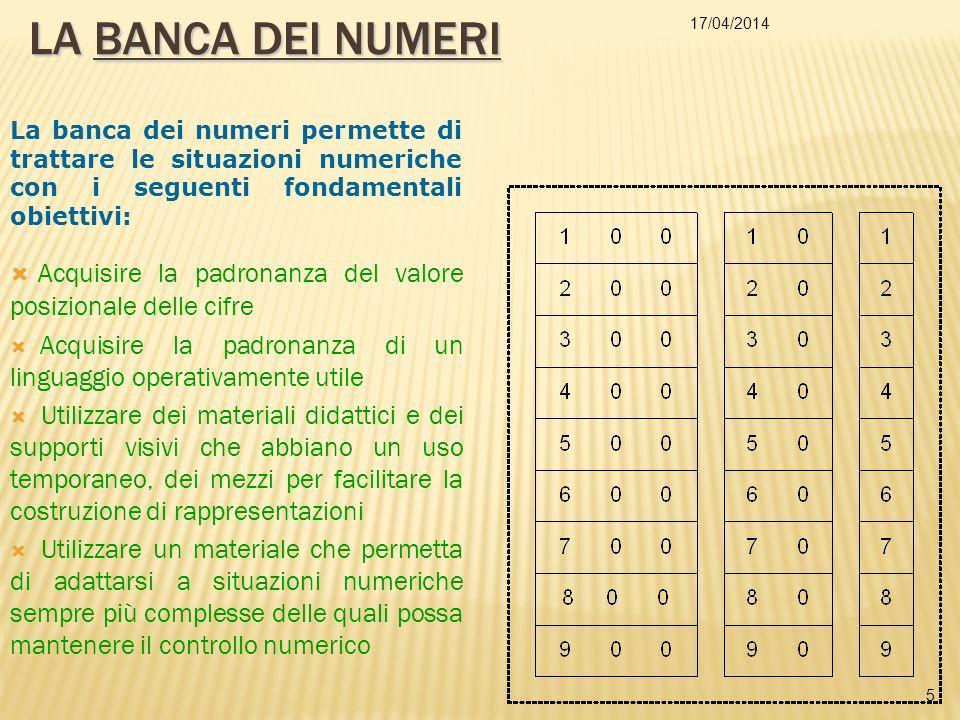 17/04/2014 5 LA BANCA DEI NUMERI Acquisire la padronanza del valore posizionale delle cifre Acquisire la padronanza di un linguaggio operativamente ut
