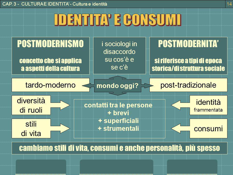 CAP. 3 - CULTURA E IDENTITA - Cultura e identità POSTMODERNISMO concetto che si applica a aspetti della cultura POSTMODERNITA si riferisce a tipi di e