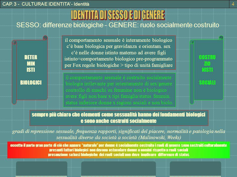 CAP. 3 - CULTURA E IDENTITA - Identità SESSO: differenze biologiche - GENERE: ruolo socialmente costruito DETER MIN ISTI BIOLOGICI COSTRU ZIO NISTI SO