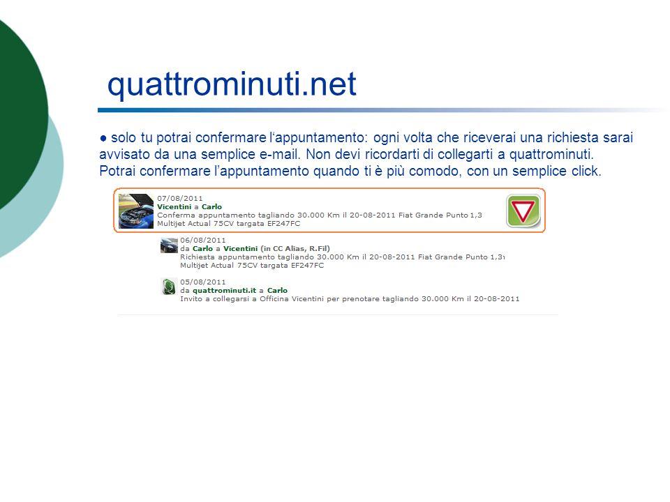 quattrominuti.net solo tu potrai confermare lappuntamento: ogni volta che riceverai una richiesta sarai avvisato da una semplice e-mail.
