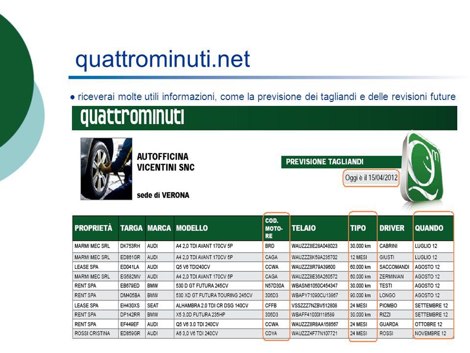 quattrominuti.net riceverai molte utili informazioni, come la previsione dei tagliandi e delle revisioni future