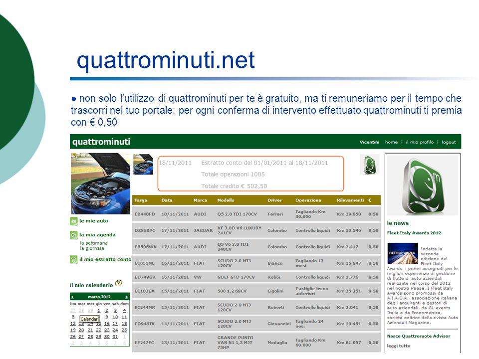 quattrominuti.net non solo lutilizzo di quattrominuti per te è gratuito, ma ti remuneriamo per il tempo che trascorri nel tuo portale: per ogni conferma di intervento effettuato quattrominuti ti premia con 0,50