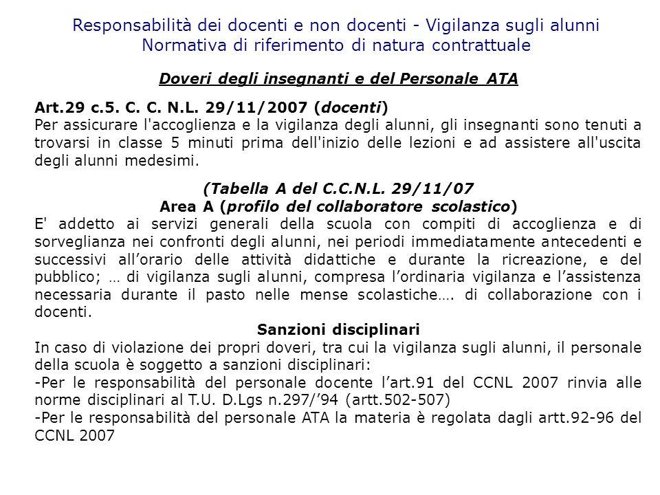 Responsabilità dei docenti e non docenti - Vigilanza sugli alunni Normativa di riferimento di natura contrattuale Doveri degli insegnanti e del Person
