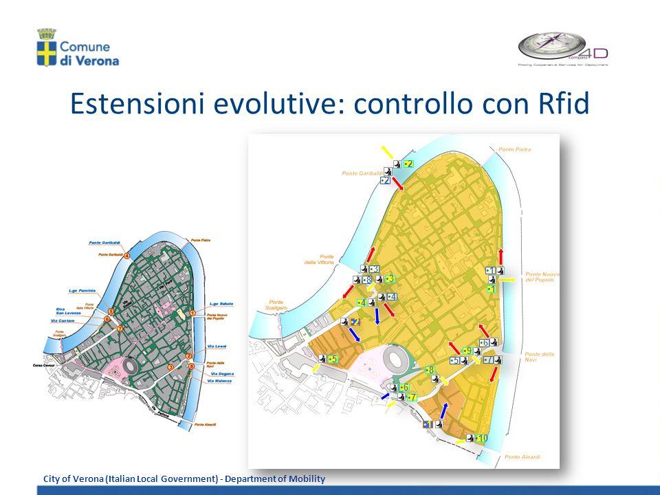 City of Verona (Italian Local Government) - Department of Mobility Estensioni evolutive: controllo con Rfid 1 2 3 4 5 6 7 8 2 1 1 2 4 3 8 6 7 9 5 10