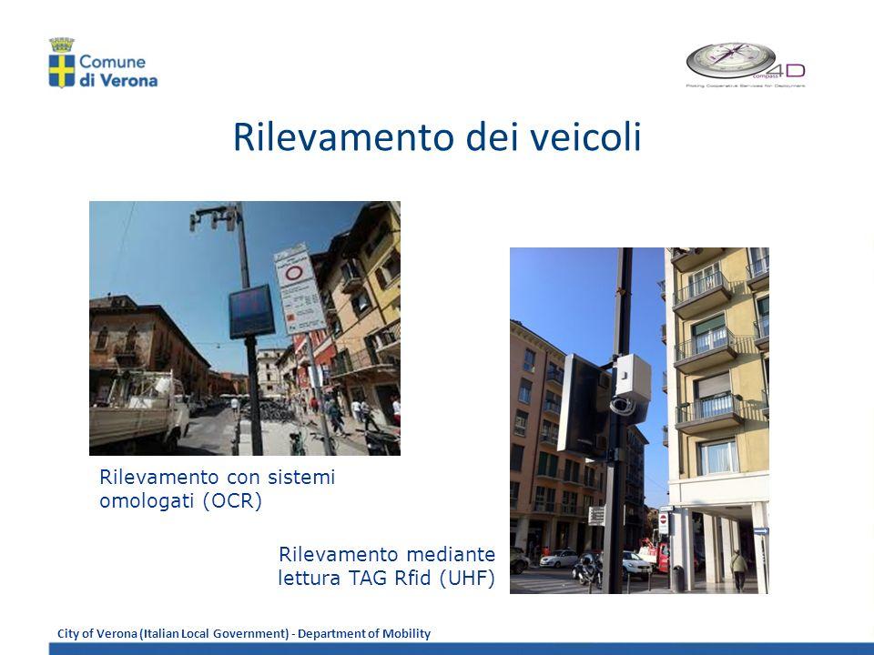 City of Verona (Italian Local Government) - Department of Mobility Rilevamento dei veicoli Rilevamento con sistemi omologati (OCR) Rilevamento mediante lettura TAG Rfid (UHF)