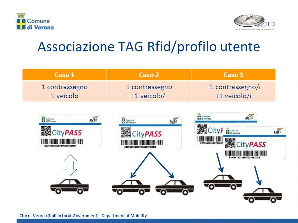 City of Verona (Italian Local Government) - Department of Mobility Associazione TAG Rfid/profilo utente Caso 1Caso 2Caso 3 1 contrassegno 1 veicolo 1 contrassegno +1 veicolo/i +1 contrassegno/i +1 veicolo/i