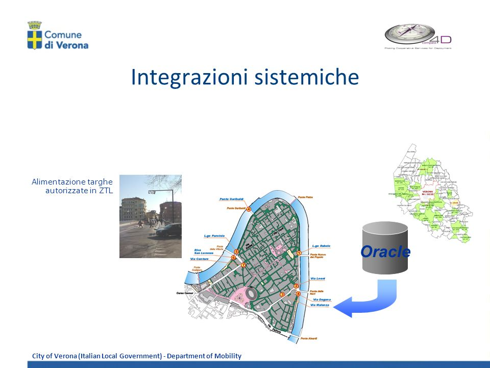 City of Verona (Italian Local Government) - Department of Mobility Modello CUDE adottato dal network