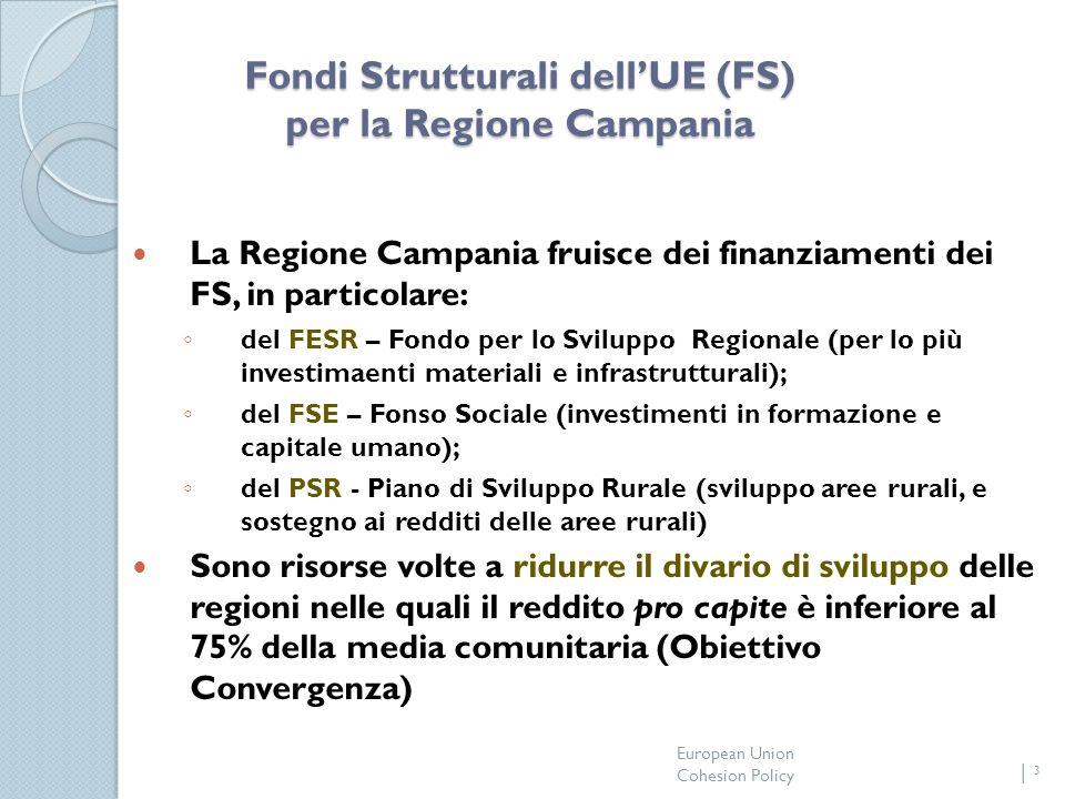 European Union Cohesion Policy 3 Fondi Strutturali dellUE (FS) per la Regione Campania La Regione Campania fruisce dei finanziamenti dei FS, in particolare: del FESR – Fondo per lo Sviluppo Regionale (per lo più investimaenti materiali e infrastrutturali); del FSE – Fonso Sociale (investimenti in formazione e capitale umano); del PSR - Piano di Sviluppo Rurale (sviluppo aree rurali, e sostegno ai redditi delle aree rurali) Sono risorse volte a ridurre il divario di sviluppo delle regioni nelle quali il reddito pro capite è inferiore al 75% della media comunitaria (Obiettivo Convergenza)