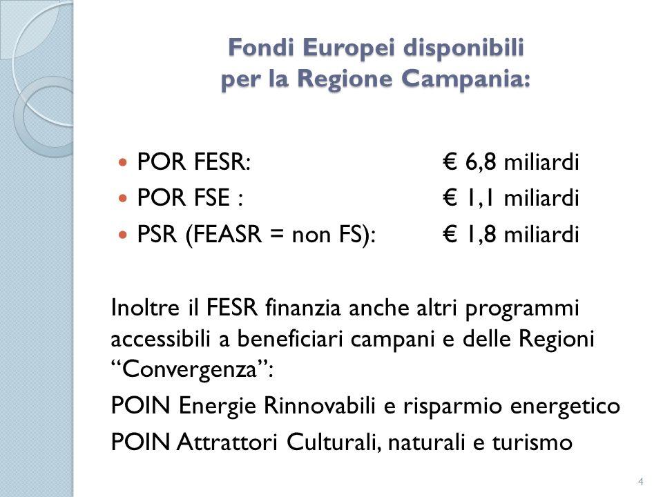 Fondi Europei disponibili per la Regione Campania: POR FESR: 6,8 miliardi POR FSE : 1,1 miliardi PSR (FEASR = non FS): 1,8 miliardi Inoltre il FESR finanzia anche altri programmi accessibili a beneficiari campani e delle Regioni Convergenza: POIN Energie Rinnovabili e risparmio energetico POIN Attrattori Culturali, naturali e turismo 4