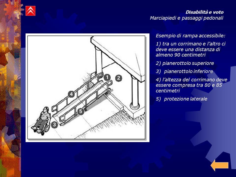 Disabilità e voto Marciapiedi e passaggi pedonali La larghezza varia a seconda della forma e della pendenza della rampa. La larghezza minima deve esse