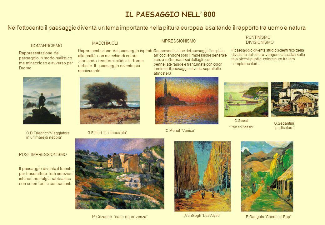 Nellottocento il paesaggio diventa un tema importante nella pittura europea esaltando il rapporto tra uomo e natura IL PAESAGGIO NELL 800 ROMANTICISMO