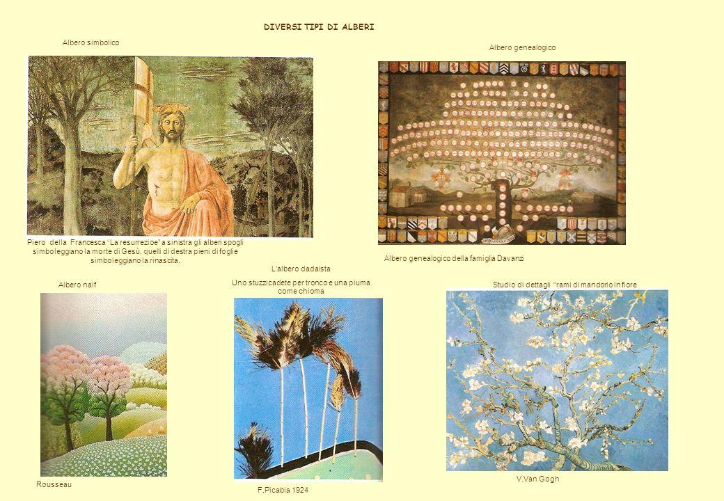 Lalbero dadaista Uno stuzzicadete per tronco e una piuma come chioma F.Picabia 1924 Albero naif Rousseau V.Van Gogh Studio di dettagli rami di mandorl