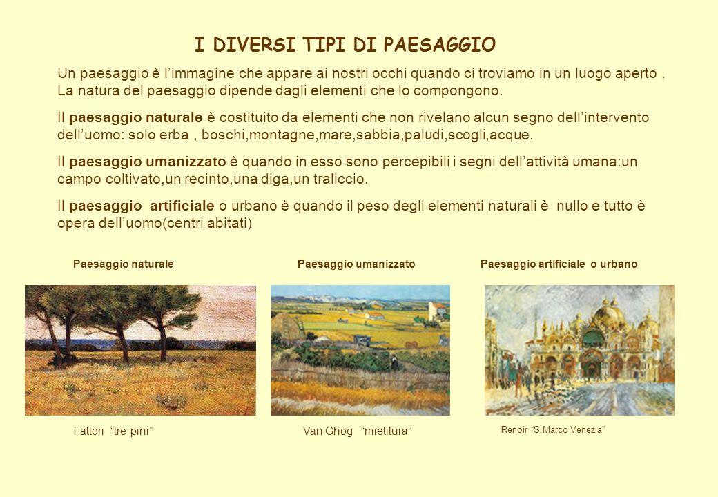 Gli elementi più importanti del paesaggio Per rappresentare un paesaggio,il primo elemento fondamentale è la linea dellorizzonte.