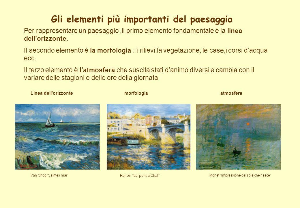 Gli elementi più importanti del paesaggio Per rappresentare un paesaggio,il primo elemento fondamentale è la linea dellorizzonte. Il secondo elemento