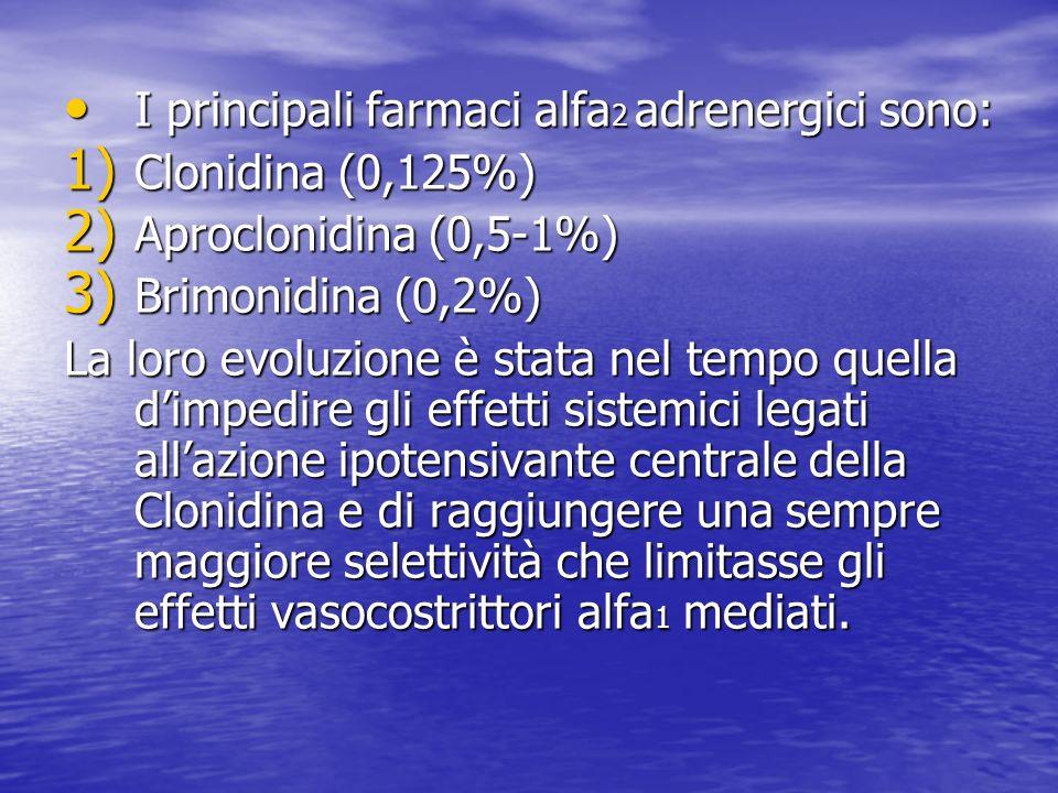 I principali farmaci alfa 2 adrenergici sono: I principali farmaci alfa 2 adrenergici sono: 1) Clonidina (0,125%) 2) Aproclonidina (0,5-1%) 3) Brimoni