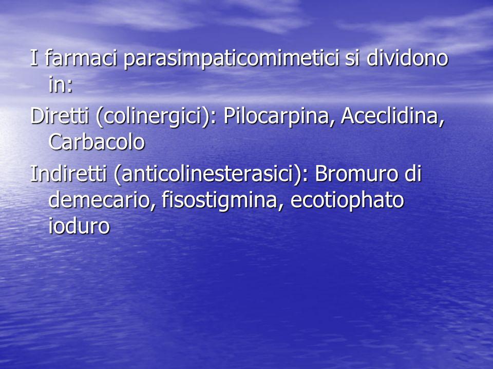 I farmaci parasimpaticomimetici si dividono in: Diretti (colinergici): Pilocarpina, Aceclidina, Carbacolo Indiretti (anticolinesterasici): Bromuro di