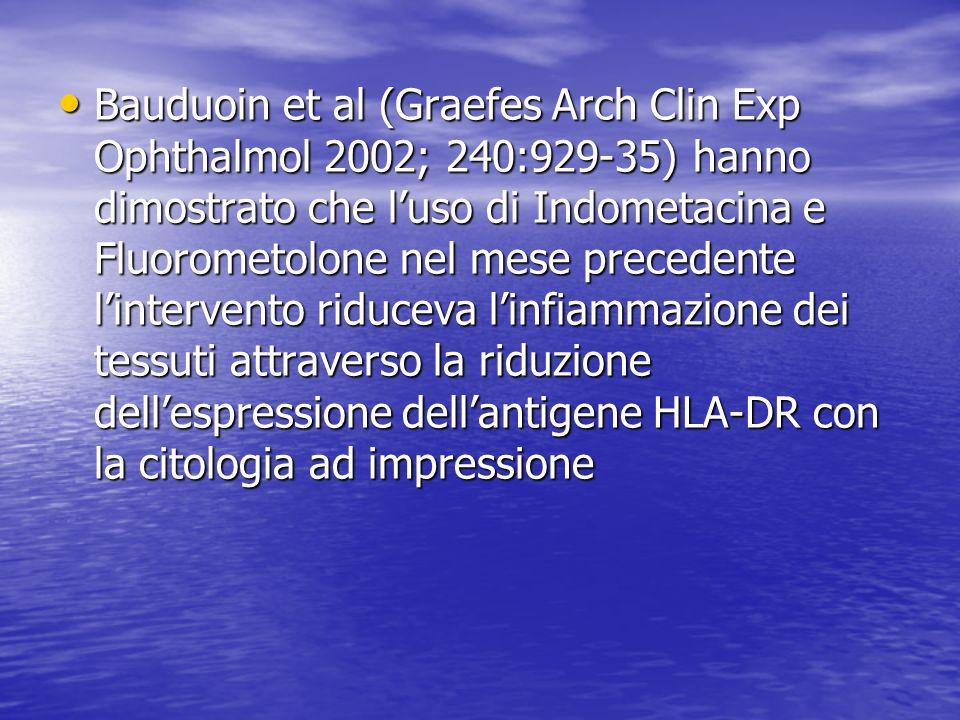 Bauduoin et al (Graefes Arch Clin Exp Ophthalmol 2002; 240:929-35) hanno dimostrato che luso di Indometacina e Fluorometolone nel mese precedente lint