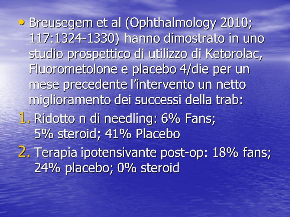 Breusegem et al (Ophthalmology 2010; 117:1324-1330) hanno dimostrato in uno studio prospettico di utilizzo di Ketorolac, Fluorometolone e placebo 4/di