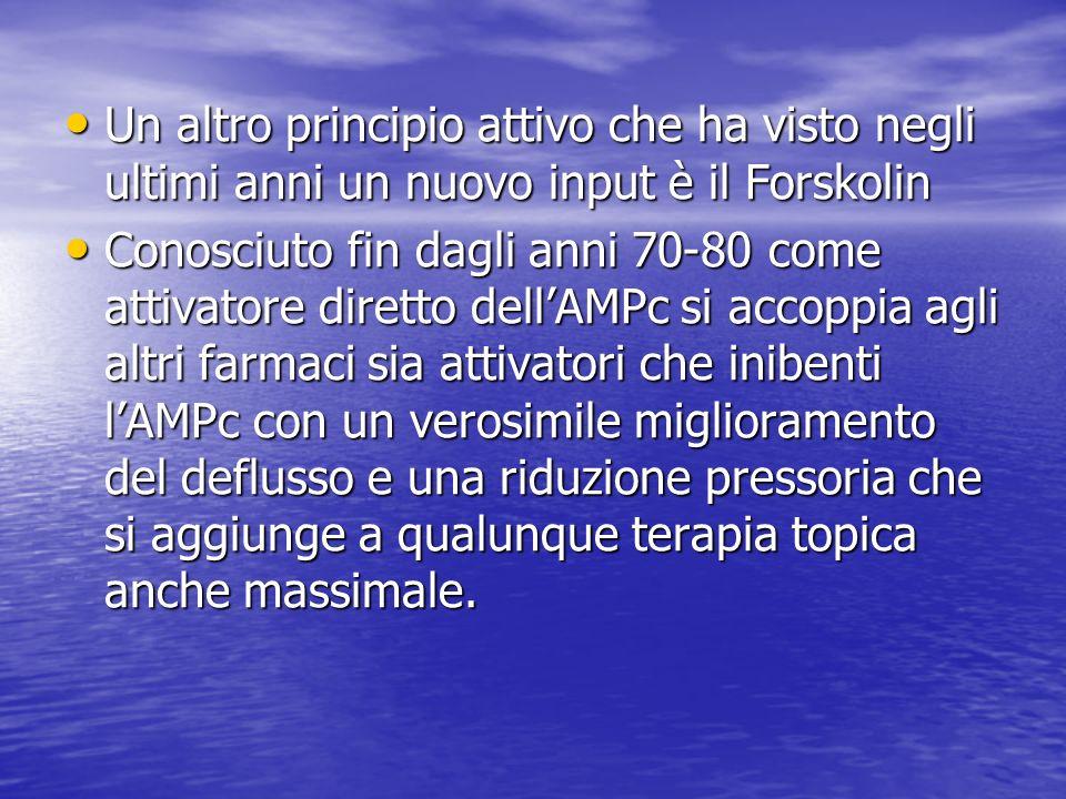 Un altro principio attivo che ha visto negli ultimi anni un nuovo input è il Forskolin Un altro principio attivo che ha visto negli ultimi anni un nuo
