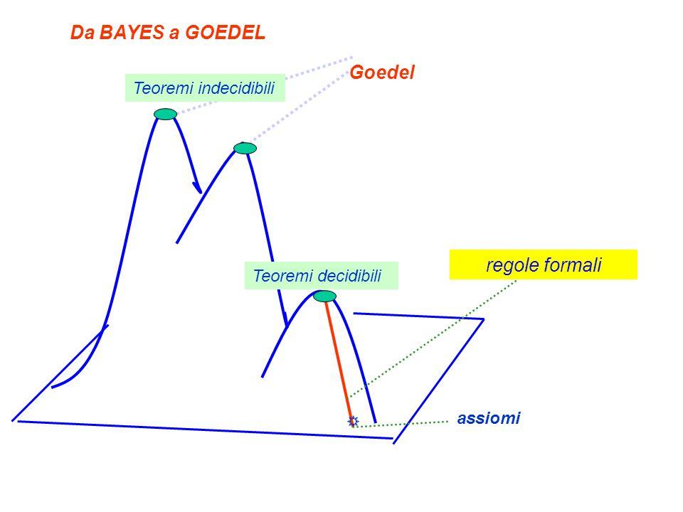 Goedel assiomi Teoremi indecidibili Teoremi decidibili Da BAYES a GOEDEL regole formali