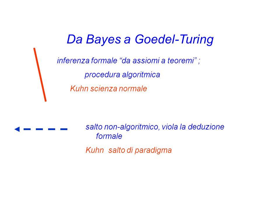 Da Bayes a Goedel-Turing inferenza formale da assiomi a teoremi ; procedura algoritmica Kuhn scienza normale salto non-algoritmico, viola la deduzione
