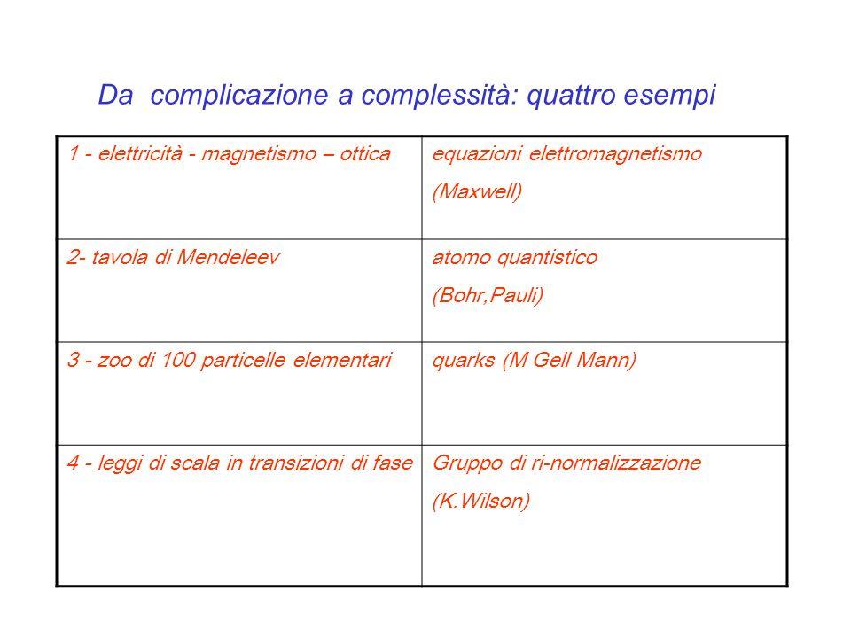 Da complicazione a complessità: quattro esempi 1 - elettricità - magnetismo – ottica equazioni elettromagnetismo (Maxwell) 2- tavola di Mendeleevatomo